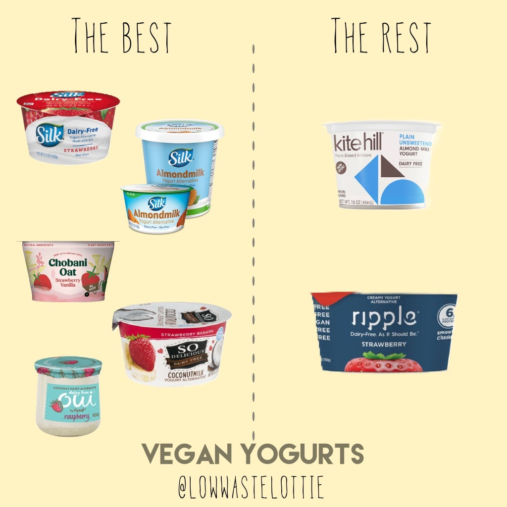 Best vegan yogurts: Silk, Chobani, So Delicious, and Oui by Yoplait  The rest: Kite Hill and Ripple