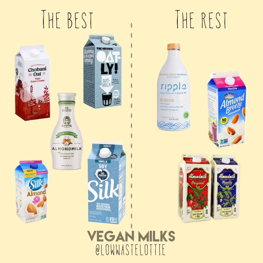 Best Vegan Milk brands: Silk, Chobani Oat, Oatly, Califa Farms  The worst: Ripple, Almond Breeze, and Trader Joes Almond Milk