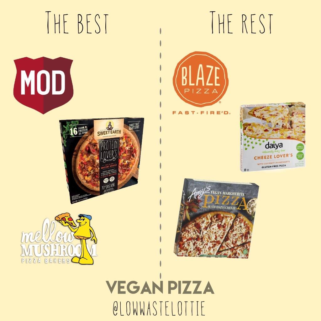 Best Vegan Pizza: Sweet Earth Frozen, Mod and Mellow Mushroom  Worst: Blaze, Daiya Frozen, Amy's Frozen